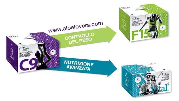 forever-c9-fit15-vital5-controllo-peso-nutrizione-avanzata-aloelovers