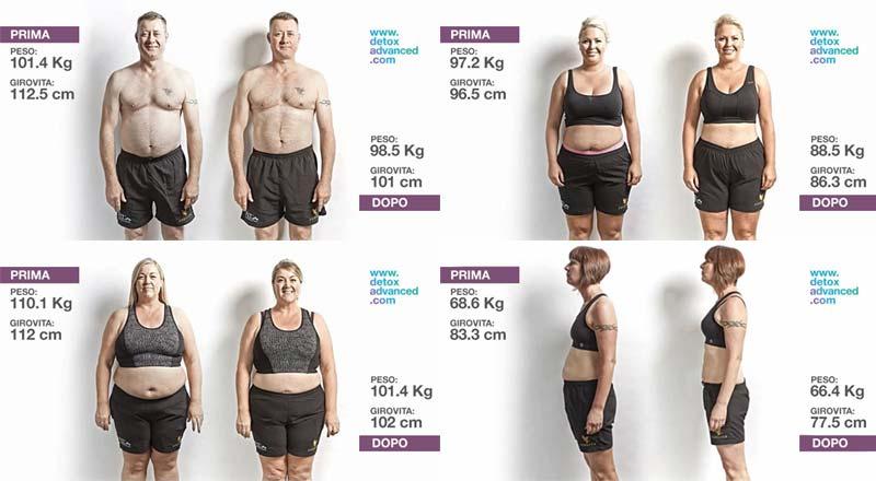 c9-forever-living-dieta-dei-9-giorni-detox-aloe-vera-per-dimagrire-aloelovers.com-testimonianze